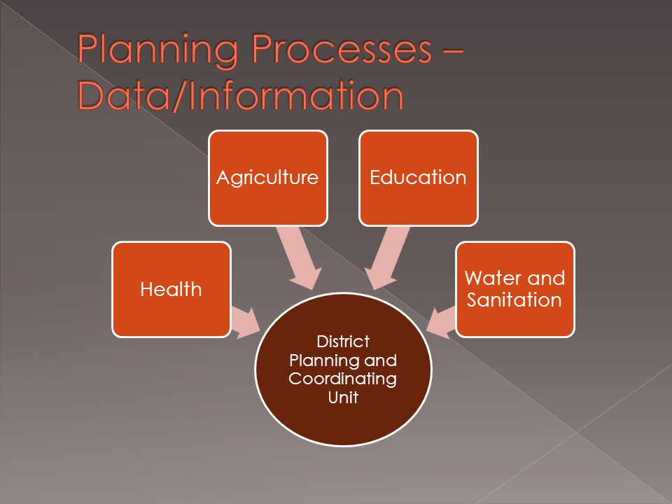 District Planning and Coordinating Unit HealthAgricultureEducation Water and Sanitation