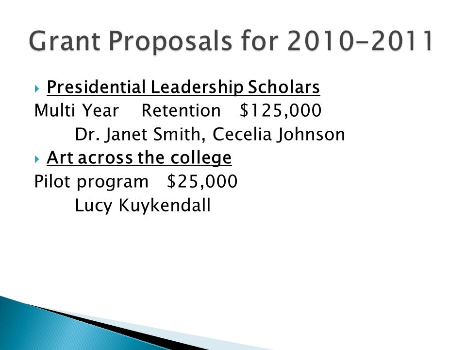  Presidential Leadership Scholars Multi Year Retention $125,000 Dr. Janet Smith, Cecelia Johnson  Art across the college Pilot program $25,000 Lucy
