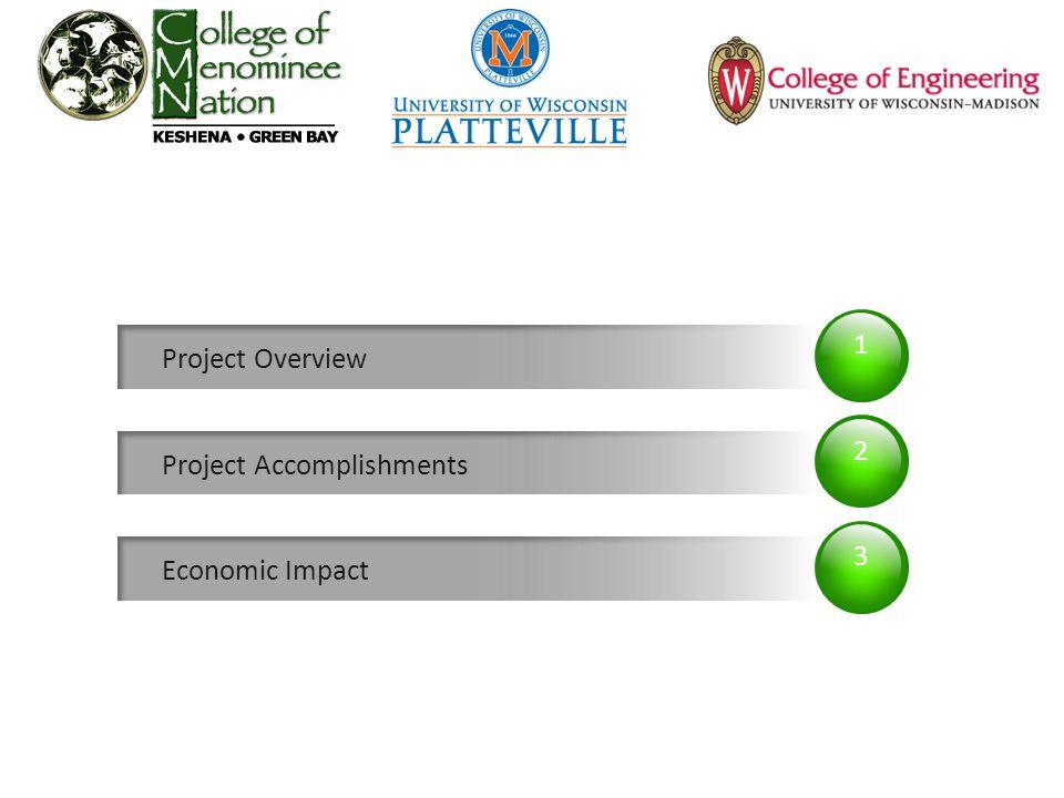 1 Project Overview 2 Project Accomplishments 3 Economic Impact