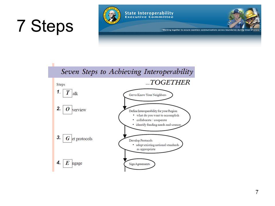7 7 Steps
