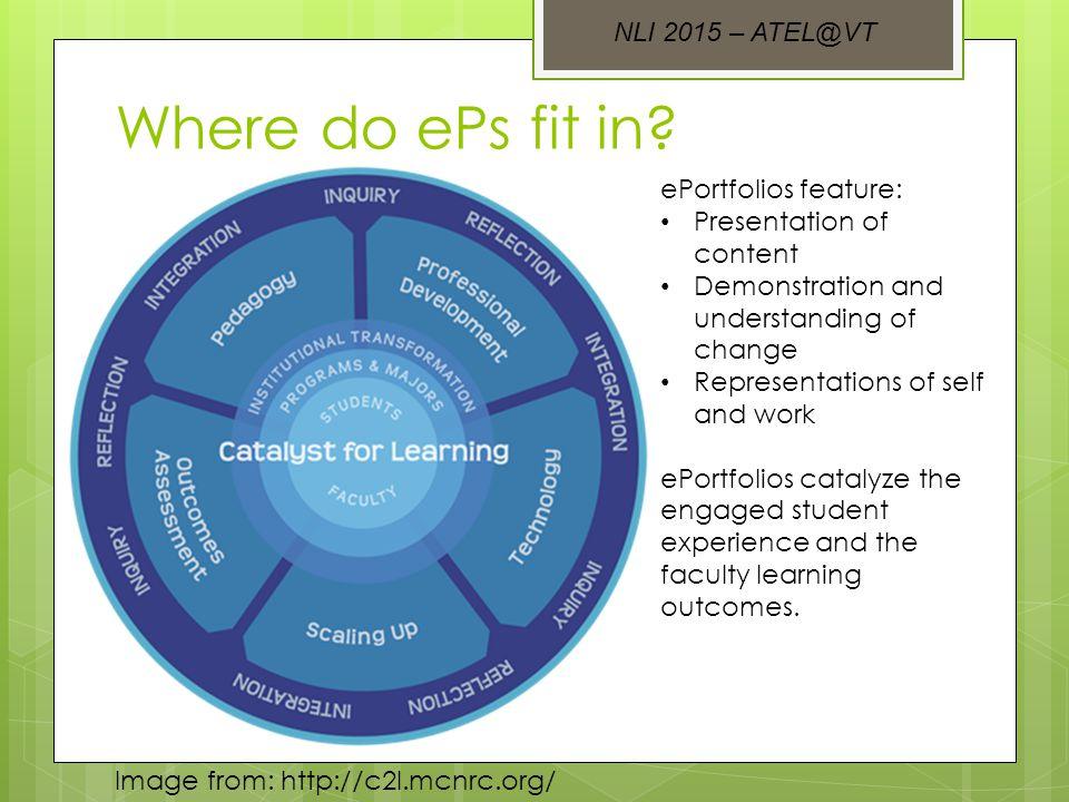 eP Example 1: Content http://www.walnutiq.com/ NLI 2015 – ATEL@VT