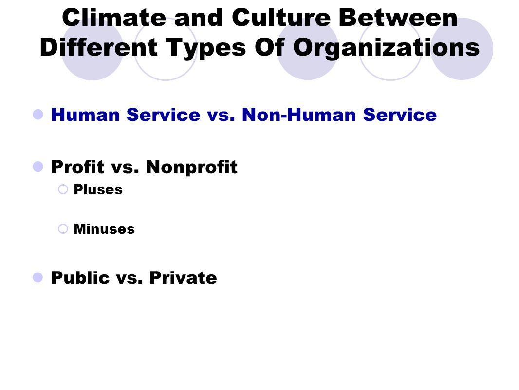 Climate and Culture Between Different Types Of Organizations Human Service vs. Non-Human Service Profit vs. Nonprofit  Pluses  Minuses Public vs. Pr