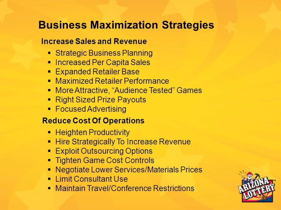 11 Increase Sales and Revenue  Strategic Business Planning  Increased Per Capita Sales  Expanded Retailer Base  Maximized Retailer Performance  M