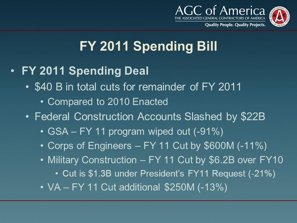 FY 2011 Spending Bill FY 2011 Spending Deal $40 B in total cuts for remainder of FY 2011 Compared to 2010 Enacted Federal Construction Accounts Slashed by $22B GSA – FY 11 program wiped out (-91%) Corps of Engineers – FY 11 Cut by $600M (-11%) Military Construction – FY 11 Cut by $6.2B over FY10 Cut is $1.3B under President's FY11 Request (-21%) VA – FY 11 Cut additional $250M (-13%)