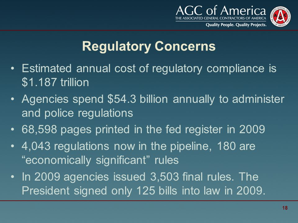 Regulatory Concerns Estimated annual cost of regulatory compliance is $1.187 trillion Agencies spend $54.3 billion annually to administer and police regulations 68,598 pages printed in the fed register in 2009 4,043 regulations now in the pipeline, 180 are economically significant rules In 2009 agencies issued 3,503 final rules.