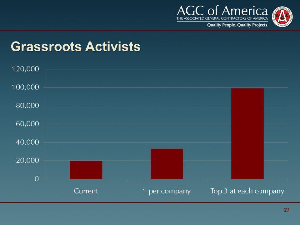 Grassroots Activists 27