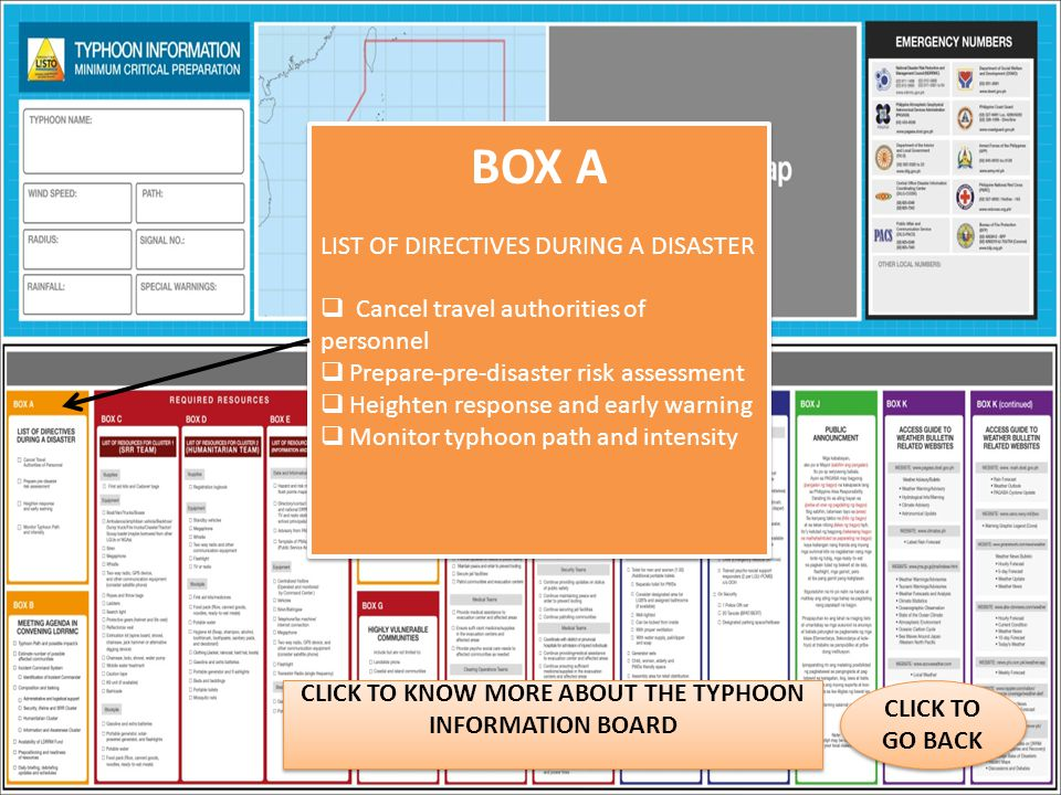 BOX A LIST OF DIRECTIVES DURING A DISASTER  Cancel travel authorities of personnel  Prepare-pre-disaster risk assessment  Heighten response and early warning  Monitor typhoon path and intensity BOX A LIST OF DIRECTIVES DURING A DISASTER  Cancel travel authorities of personnel  Prepare-pre-disaster risk assessment  Heighten response and early warning  Monitor typhoon path and intensity CLICK TO GO BACK CLICK TO GO BACK CLICK TO KNOW MORE ABOUT THE TYPHOON INFORMATION BOARD CLICK TO KNOW MORE ABOUT THE TYPHOON INFORMATION BOARD