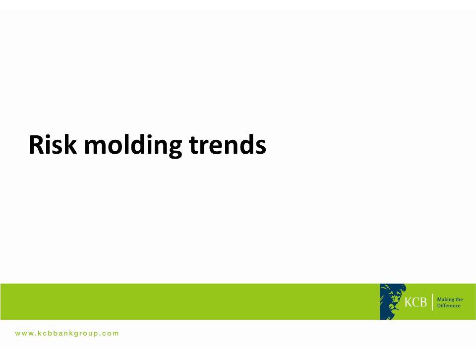 Risk molding trends