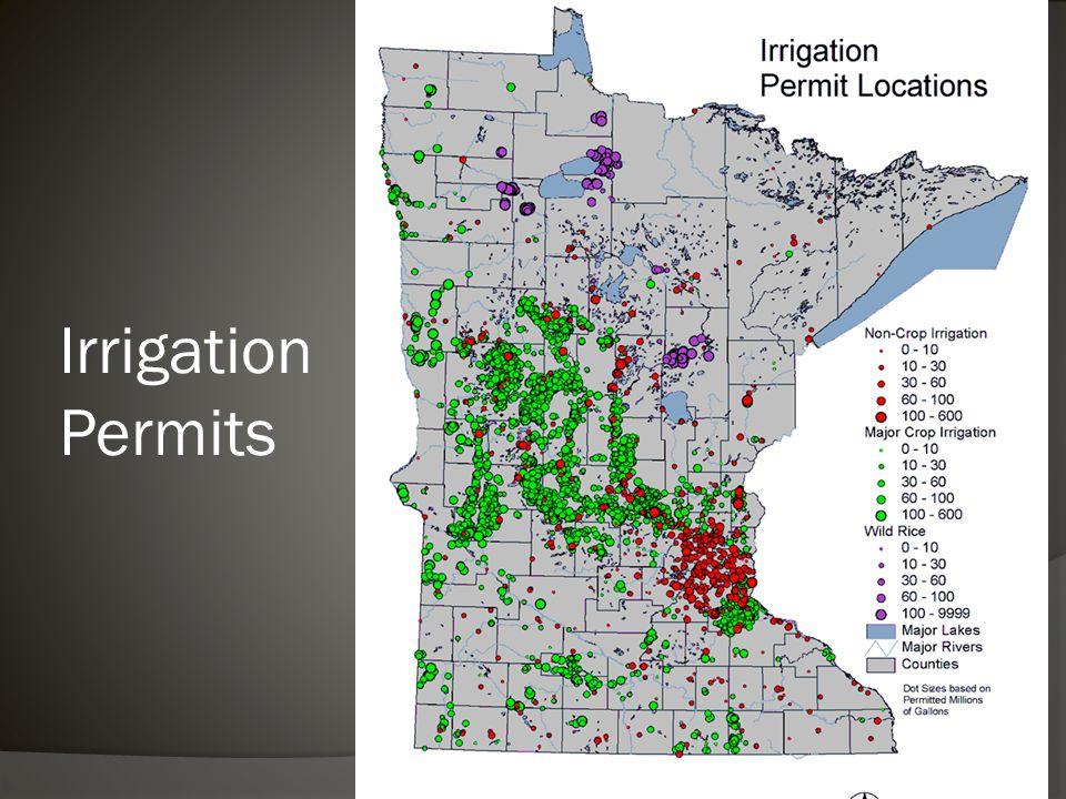 Irrigation Permits