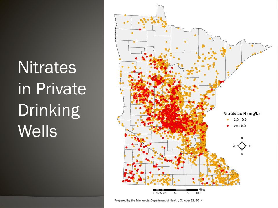 Nitrates in Private Drinking Wells