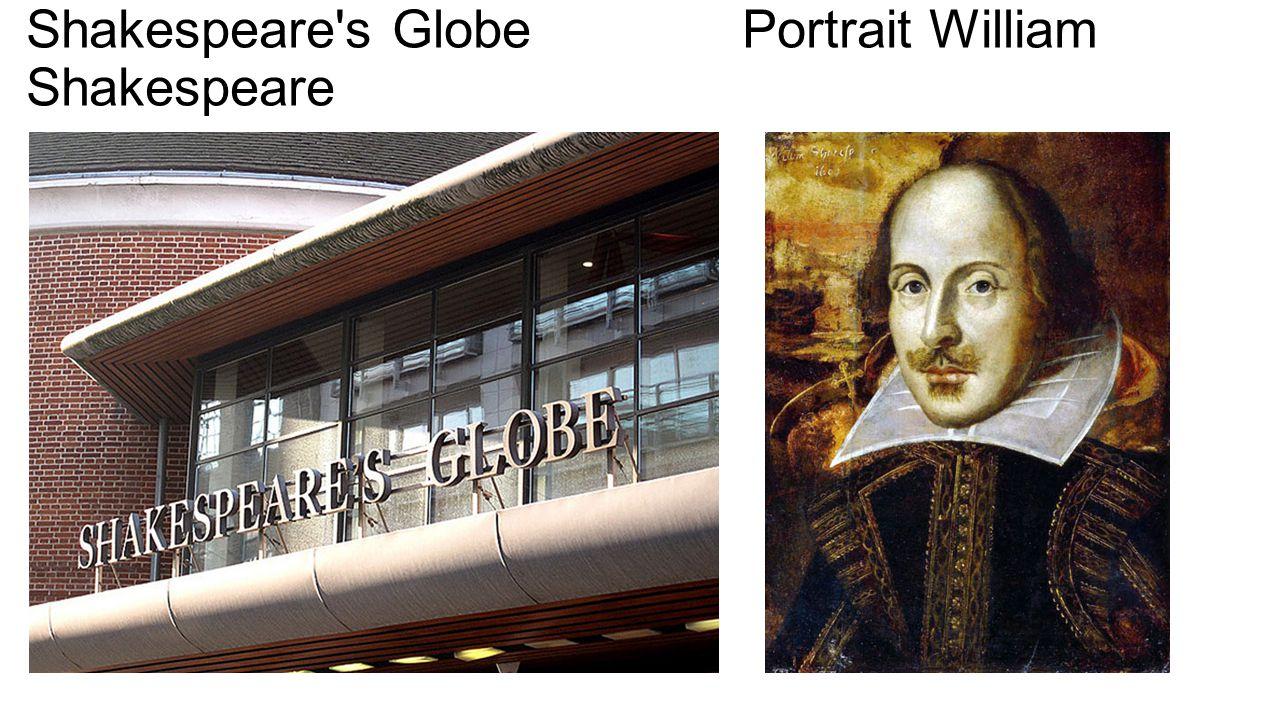Shakespeare s Globe Portrait William Shakespeare