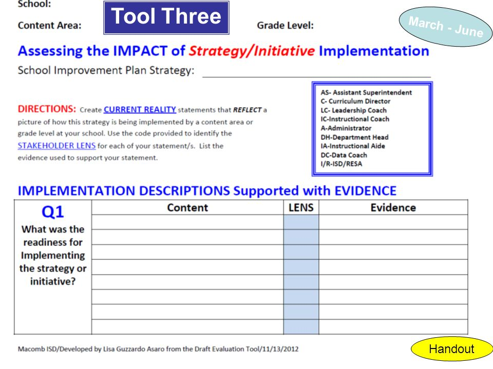 Handout March - June Tool Three