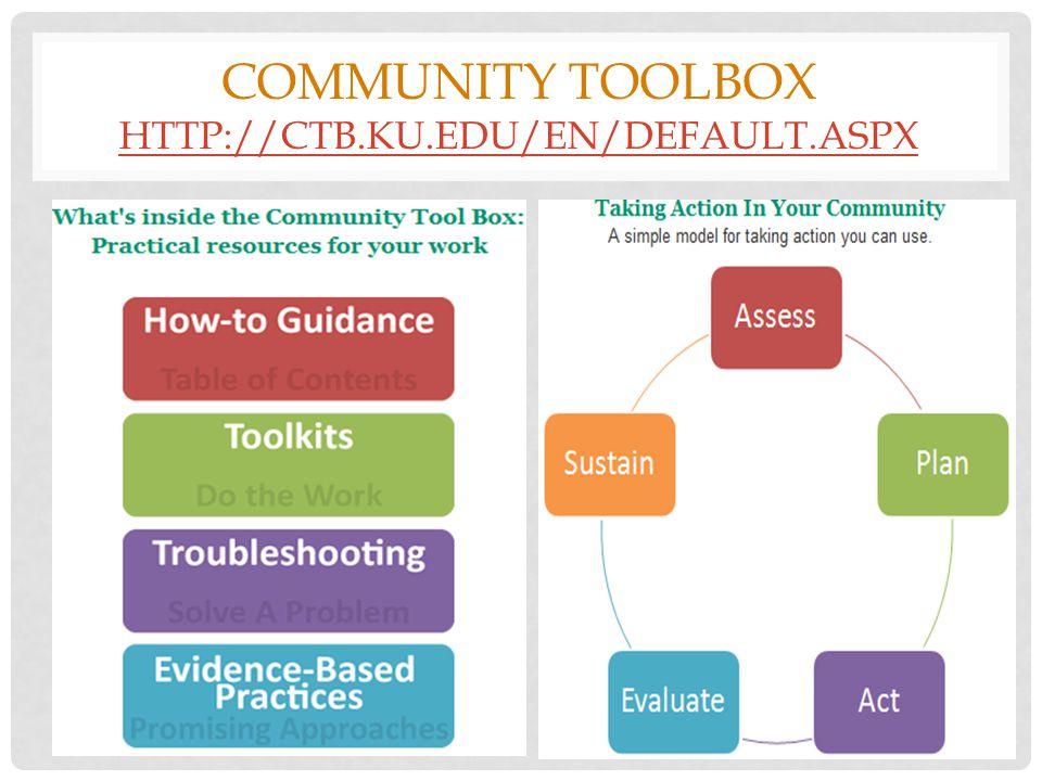 COMMUNITY TOOLBOX HTTP://CTB.KU.EDU/EN/DEFAULT.ASPX HTTP://CTB.KU.EDU/EN/DEFAULT.ASPX