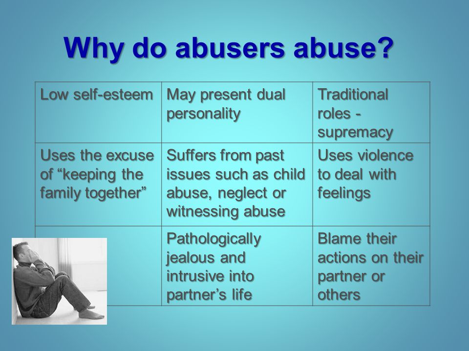 "Why do abusers abuse? Low self-esteem May present dual personality Traditional roles - supremacy Uses the excuse of ""keeping the family together"" Suff"