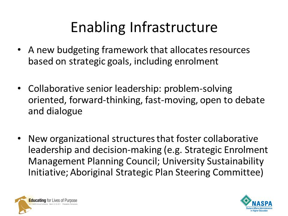 Enabling Infrastructure A new budgeting framework that allocates resources based on strategic goals, including enrolment Collaborative senior leadership: problem-solving oriented, forward-thinking, fast-moving, open to debate and dialogue New organizational structures that foster collaborative leadership and decision-making (e.g.