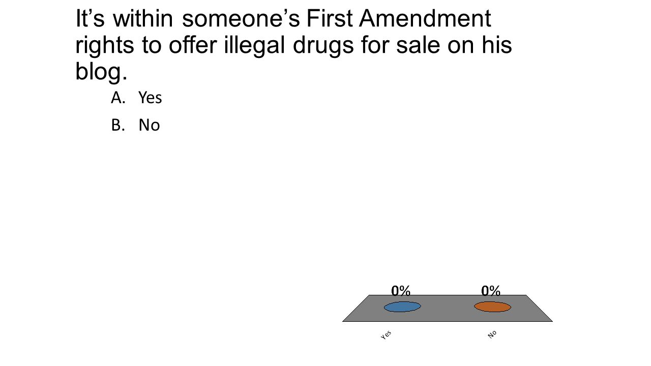 It's within someone's First Amendment rights to offer illegal drugs for sale on his blog.