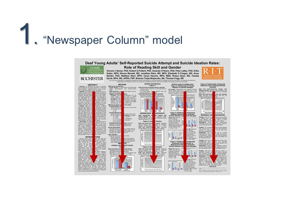 1. 1. Newspaper Column model