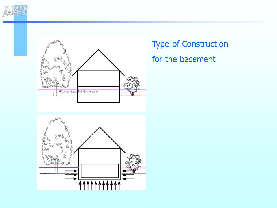 Type of Construction for the basement