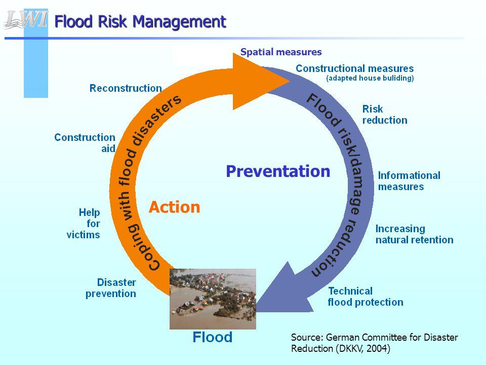 Flood Risk Management Source: German Committee for Disaster Reduction (DKKV, 2004) Preventation Action Spatial measures