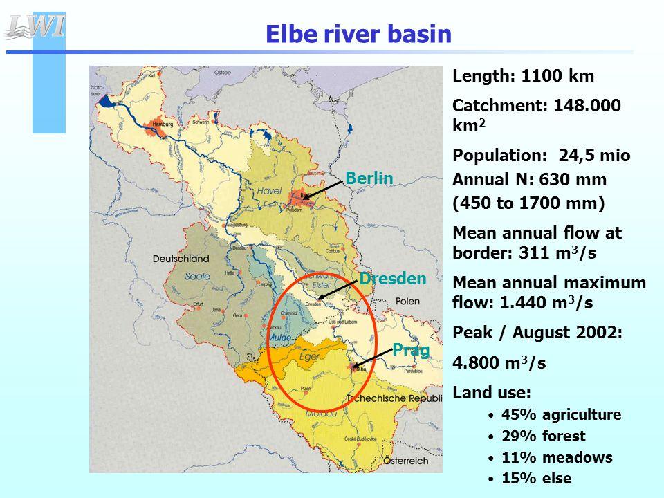 Flood Risk Management Preventation Spatial measures