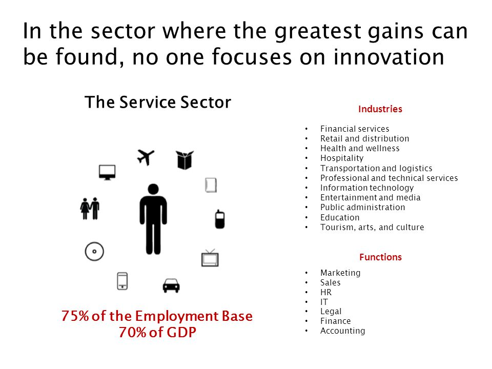 In the sector where the greatest gains can be found, no one focuses on innovation Financial services Retail and distribution Health and wellness Hospi