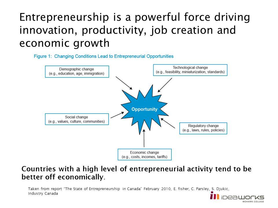 Taken from report The State of Entrepreneurship in Canada February 2010, E.