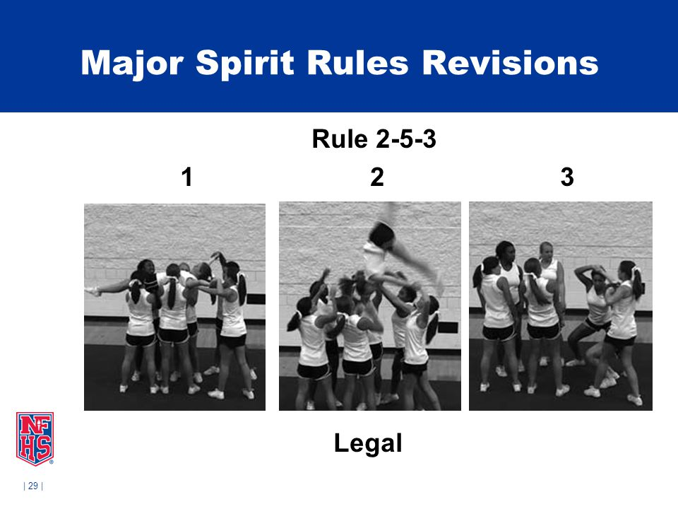 | 29 | Major Spirit Rules Revisions Rule 2-5-3 1 2 3 Legal