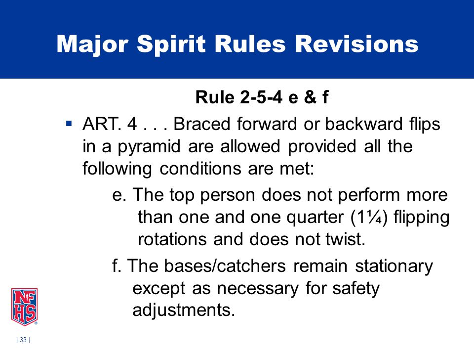 | 33 | Major Spirit Rules Revisions Rule 2-5-4 e & f  ART.