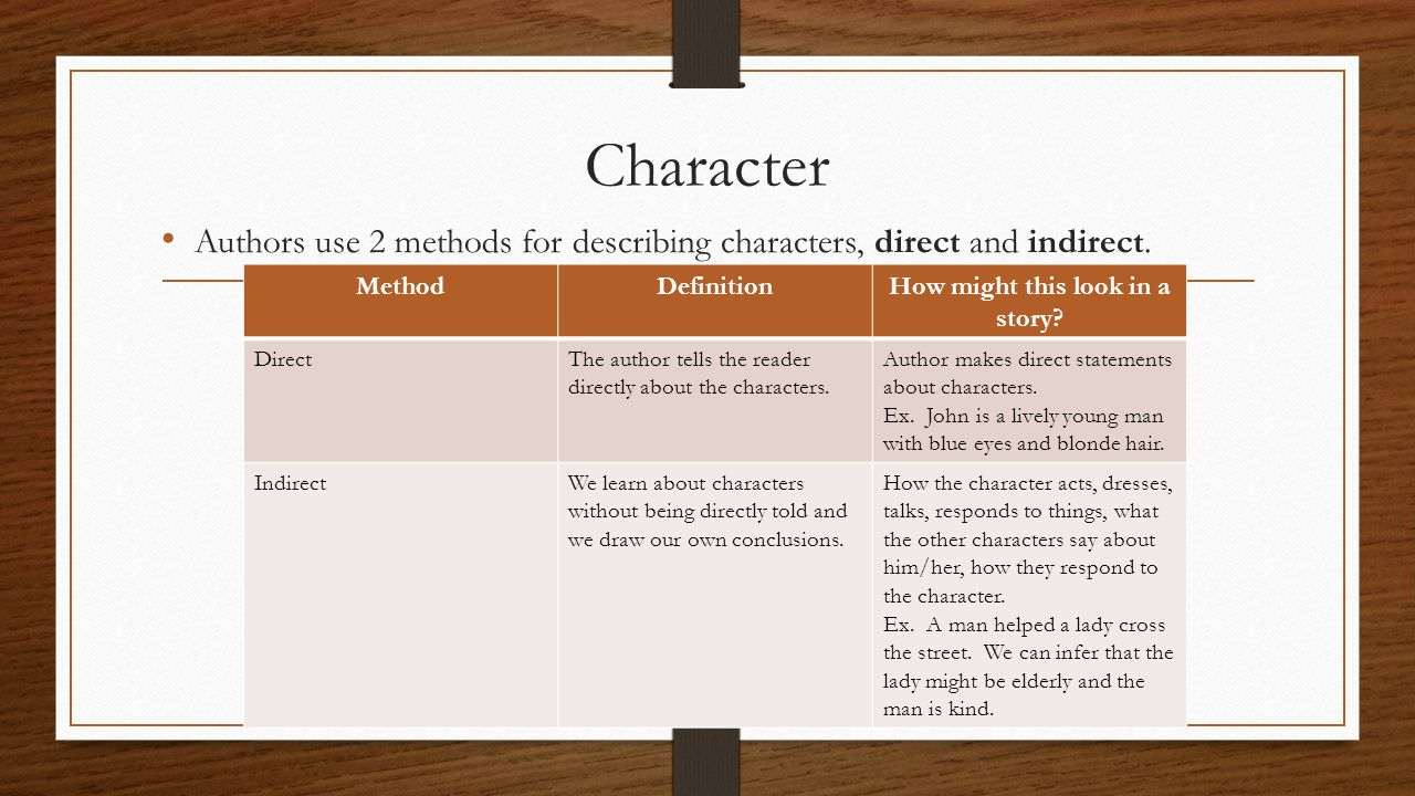 Character Authors use 2 methods for describing characters, direct and indirect. MethodDefinitionHow might this look in a story? DirectThe author tells