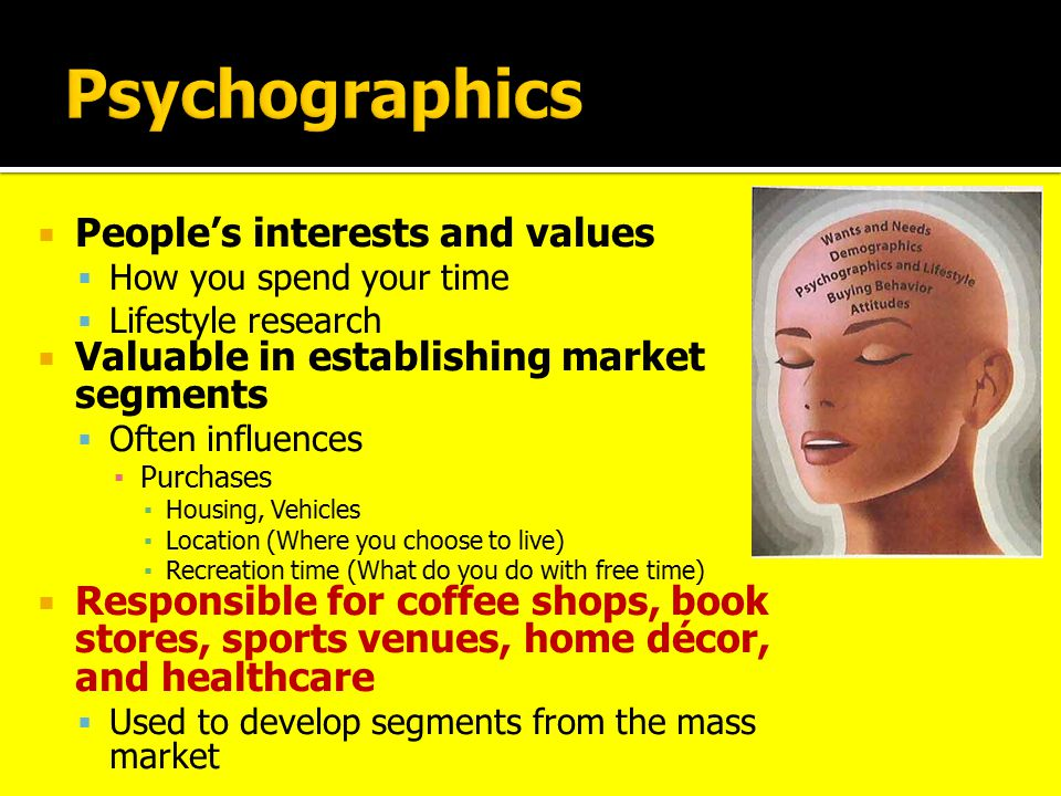 When we look at the Psychographics of a consumer, we study the consumers shopping trends based on social and psychological characteristics.