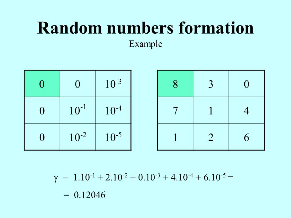 Random numbers formation Example 0010 -3 010 -1 10 -4 010 -2 10 -5 830 714 126   1.10 -1 + 2.10 -2 + 0.10 -3 + 4.10 -4 + 6.10 -5 = = 0.12046