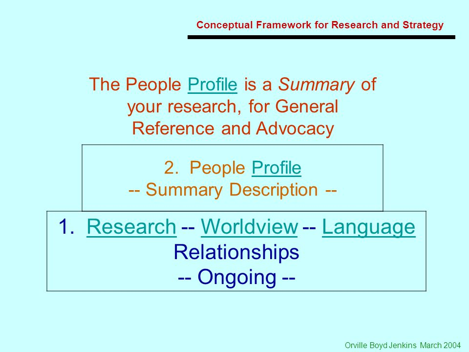 Orville Boyd Jenkins March 2004 Conceptual Framework for Research and Strategy 2.