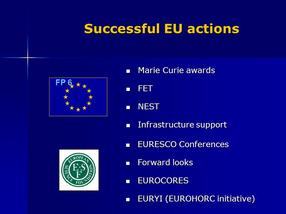 Successful EU actions Marie Curie awards Marie Curie awards FET FET NEST NEST Infrastructure support Infrastructure support EURESCO Conferences EURESC