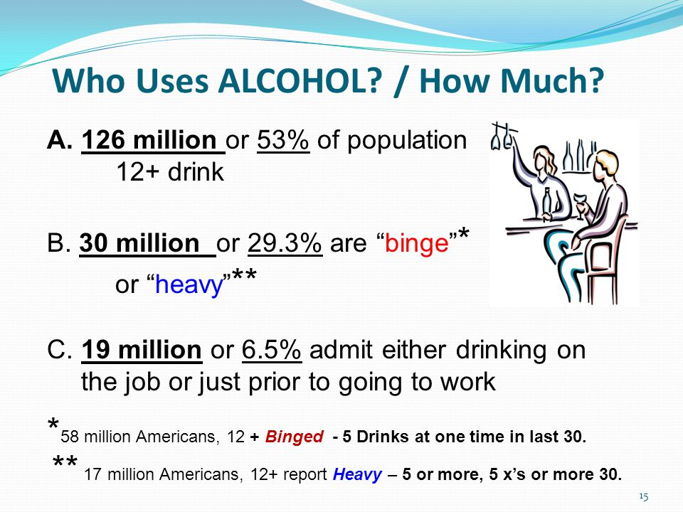 Who Uses ALCOHOL. / How Much. A.126 million or 53% of population 12+ drink B.