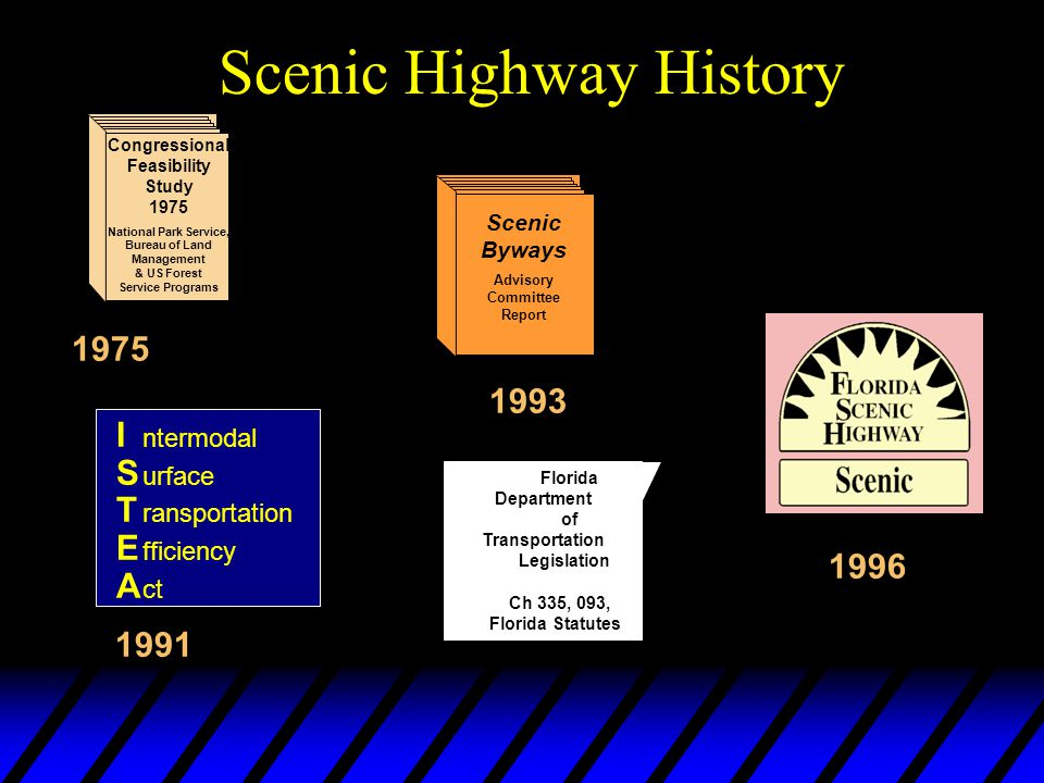 Scenic Highway History Florida Department of Transportation Legislation Ch 335, 093, Florida Statutes Scenic Byways Advisory Committee Report Congressional Feasibility Study 1975 National Park Service, Bureau of Land Management & US Forest Service Programs I ntermodal S urface T ransportation E fficiency A ct 1975 1991 1993 1996