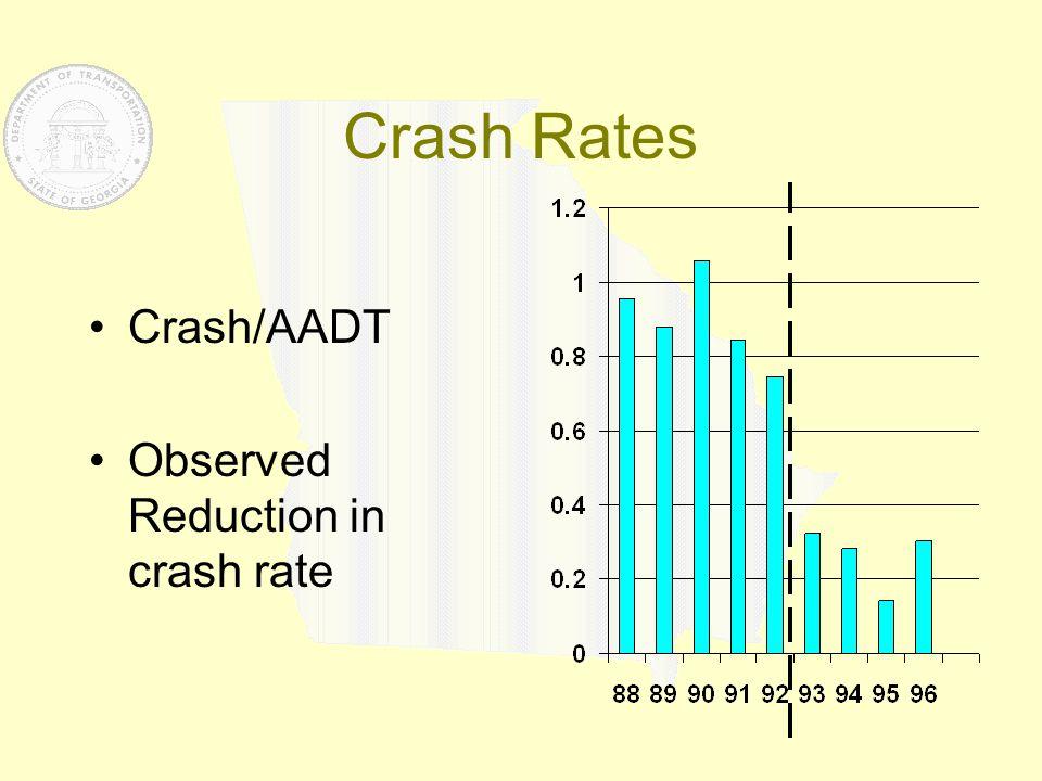 Crash Rates Crash/AADT Observed Reduction in crash rate