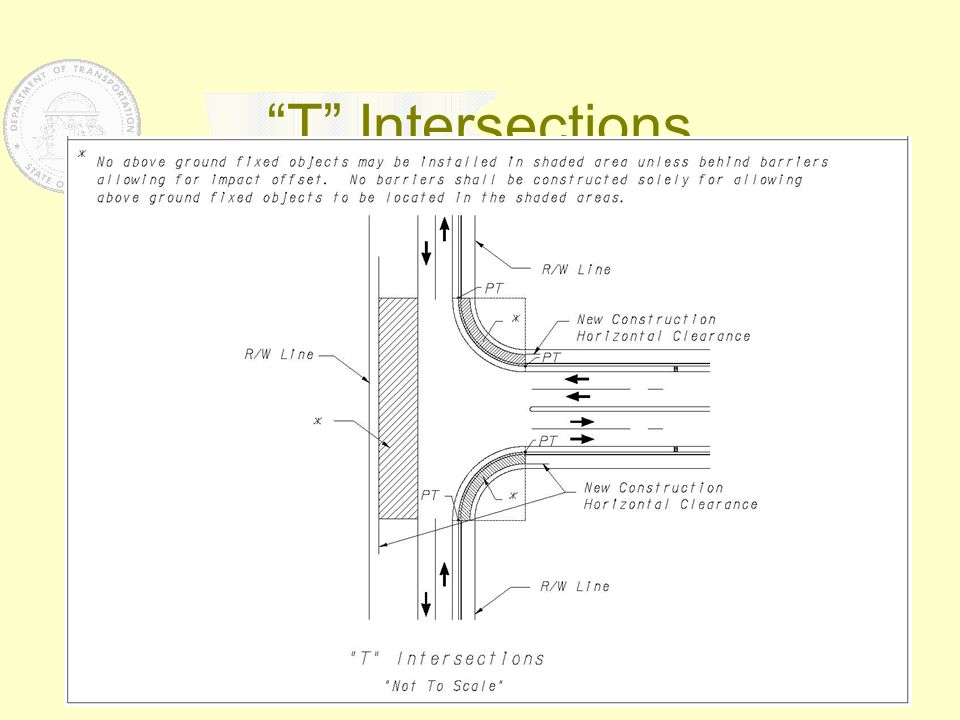"""T"" Intersections"