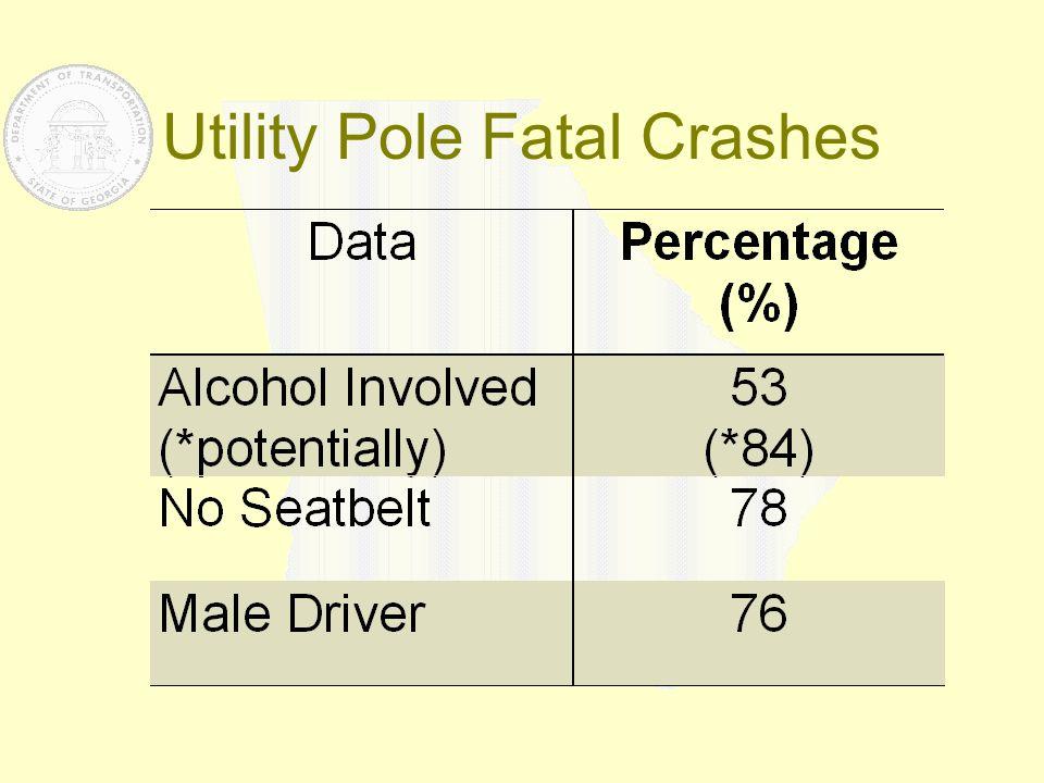 Utility Pole Fatal Crashes
