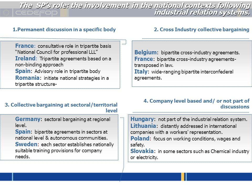 The SP's role: the involvement in the national contexts following industrial relation systems.