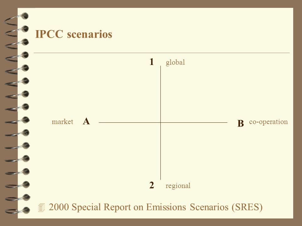 4 2000 Special Report on Emissions Scenarios (SRES) IPCC scenarios A B 1 2 marketco-operation regional global