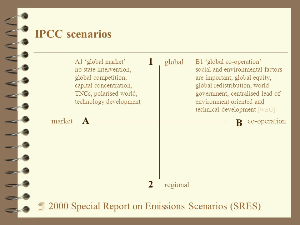 4 2000 Special Report on Emissions Scenarios (SRES) IPCC scenarios A B 1 2 marketco-operation regional global A1 'global market' no state intervention, global competition, capital concentration, TNCs, polarised world, technology development B1 'global co-operation' social and environmental factors are important, global equity, global redistribution, world government, centralised lead of environment oriented and technical development [WEU]