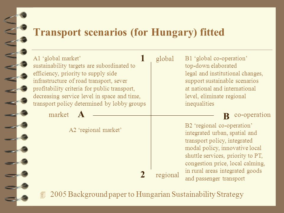 4 2005 Background paper to Hungarian Sustainability Strategy Transport scenarios (for Hungary) fitted A B 1 2 marketco-operation regional global A1 'global market' sustainability targets are subordinated to efficiency, priority to supply side infrastructure of road transport, sever profitability criteria for public transport, decreasing service level in space and time, transport policy determined by lobby groups B1 'global co-operation' top-down elaborated legal and institutional changes, support sustainable scenarios at national and international level, eliminate regional inequalities A2 'regional market' B2 'regional co-operation' integrated urban, spatial and transport policy, integrated modal policy, innovative local shuttle services, priority to PT, congestion price, local calming, in rural areas integrated goods and passenger transport