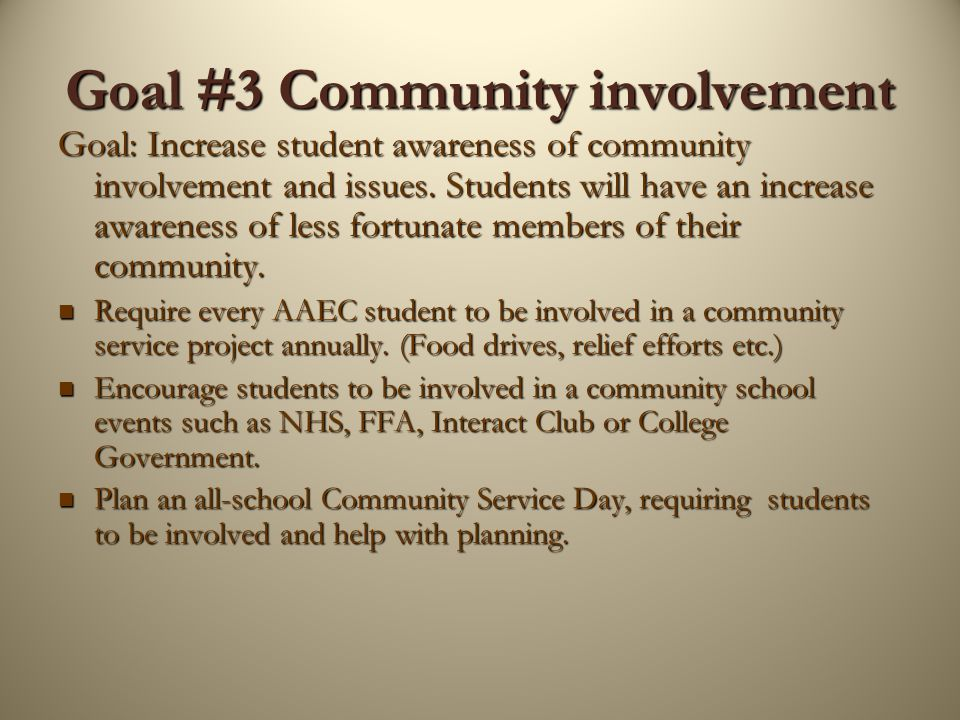 Goal #3 Community involvement Goal: Increase student awareness of community involvement and issues.