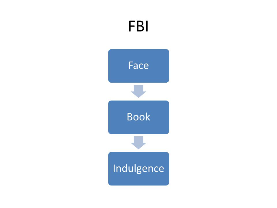 FBI FaceBookIndulgence