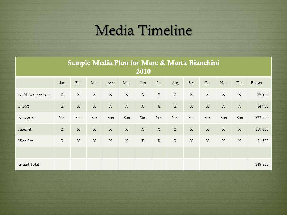 Media Timeline Sample Media Plan for Marc & Marta Bianchini 2010 JanFebMarAprMayJunJulAugSepOctNovDecBudget OnMilwaukee.comXXXXXXXXXXXX$9,960 DirectXX