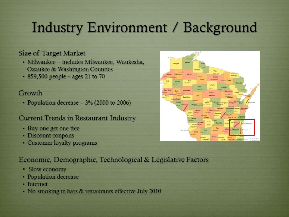 Industry Environment / Background Size of Target Market Milwaukee – includes Milwaukee, Waukesha, Milwaukee – includes Milwaukee, Waukesha, Ozaukee & Washington Counties Ozaukee & Washington Counties 859,500 people – ages 21 to 70 859,500 people – ages 21 to 70 Growth Current Trends in Restaurant Industry Economic, Demographic, Technological & Legislative Factors Population decrease – 3% (2000 to 2006) Population decrease – 3% (2000 to 2006) Buy one get one free Buy one get one free Discount coupons Discount coupons Customer loyalty programs Customer loyalty programs Slow economy Slow economy Population decrease Population decrease Internet Internet No smoking in bars & restaurants effective July 2010 No smoking in bars & restaurants effective July 2010