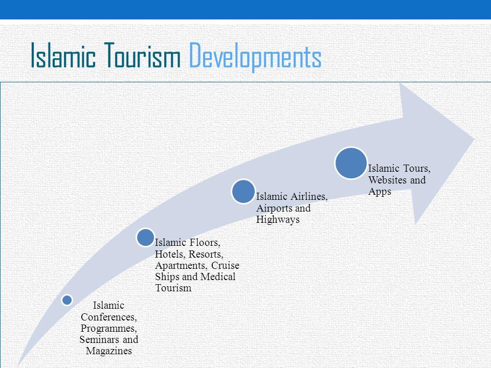 Islamic Tourism Developments Islamic Conferences, Programmes, Seminars and Magazines Islamic Floors, Hotels, Resorts, Apartments, Cruise Ships and Med