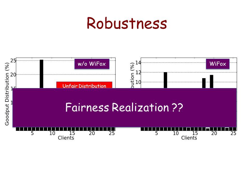Robustness w/o WiFox WiFox Unfair Distribution Fairness Realization