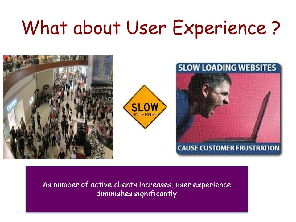 What about User Experience .