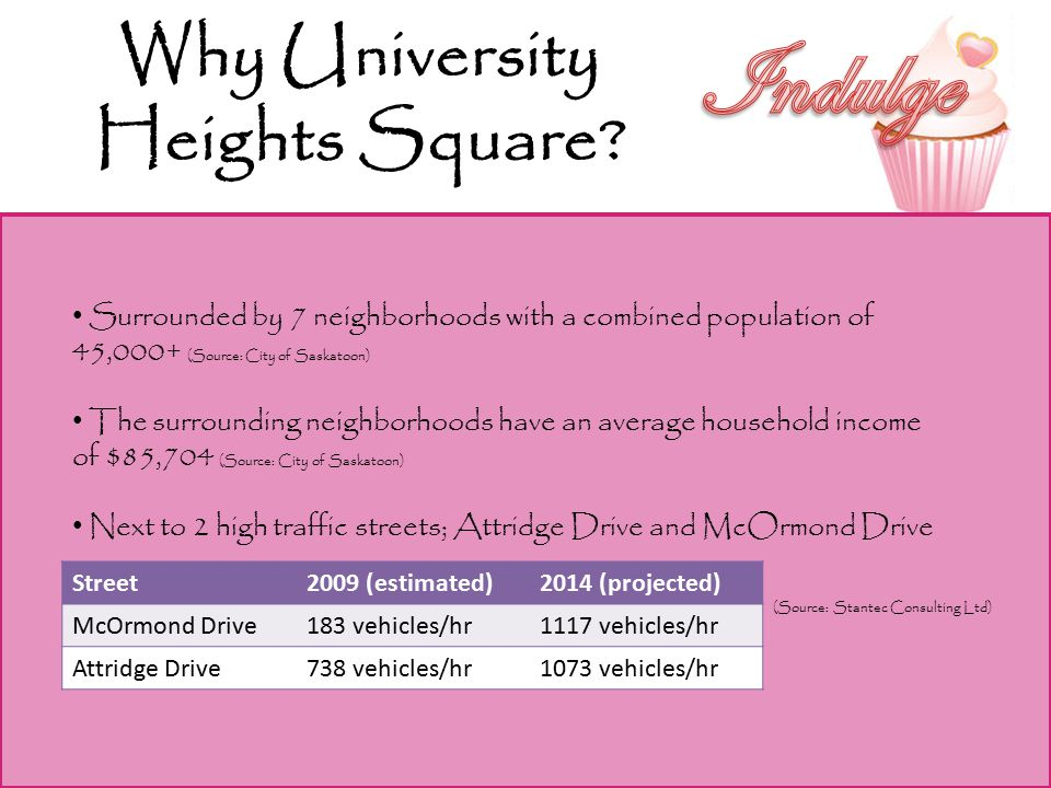 Why University Heights Square.